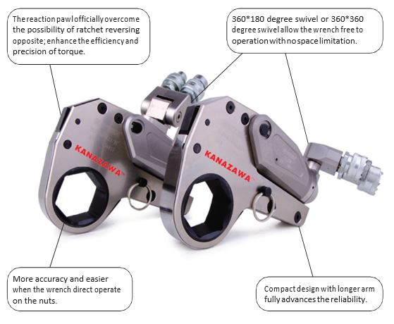 LOW PROFILE HYDRAULIC TORQUE WRENCH (LOW SERIES)